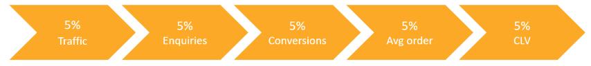 5% no text (Small)